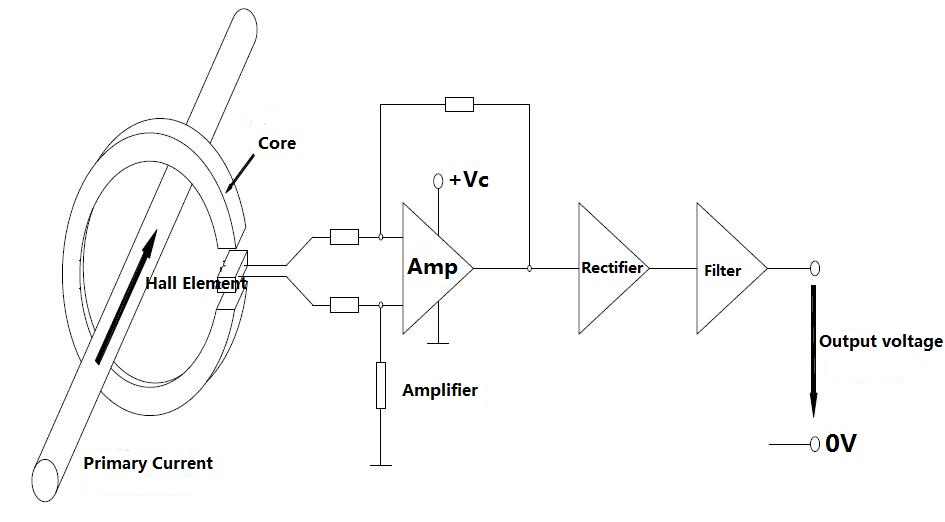 hall effect sensor open loop current transmitter 4